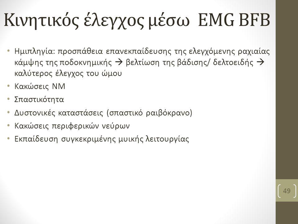 Κινητικός έλεγχος μέσω EMG BFB Ημιπληγία: προσπάθεια επανεκπαίδευσης της ελεγχόμενης ραχιαίας κάμψης της ποδοκνημικής  βελτίωση της βάδισης/ δελτοειδής  καλύτερος έλεγχος του ώμου Κακώσεις ΝΜ Σπαστικότητα Δυστονικές καταστάσεις (σπαστικό ραιβόκρανο) Κακώσεις περιφερικών νεύρων Εκπαίδευση συγκεκριμένης μυικής λειτουργίας Βασιλειάδη Κ, PT,MSc 49