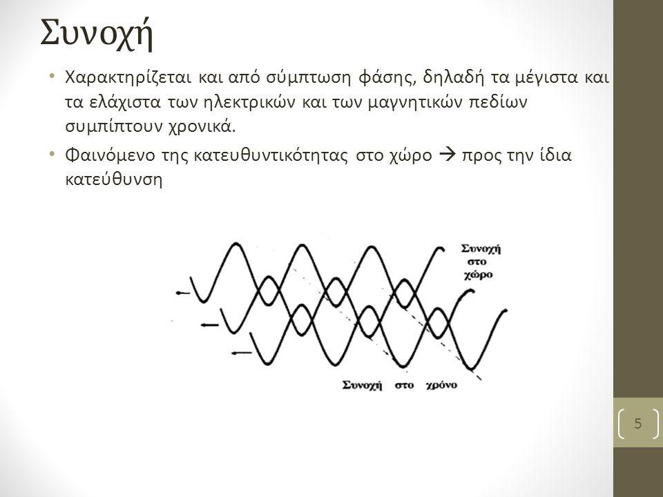 Συνοχή Χαρακτηρίζεται και από σύμπτωση φάσης, δηλαδή τα μέγιστα και τα ελάχιστα των ηλεκτρικών και των μαγνητικών πεδίων συμπίπτουν χρονικά.