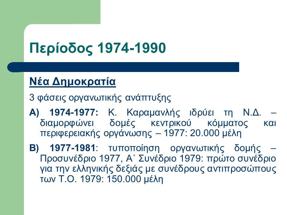 Περίοδος 1974-1990 Νέα Δημοκρατία 3 φάσεις οργανωτικής ανάπτυξης Α) 1974-1977: Κ. Καραμανλής ιδρύει τη Ν.Δ. – διαμορφώνει δομές κεντρικού κόμματος και