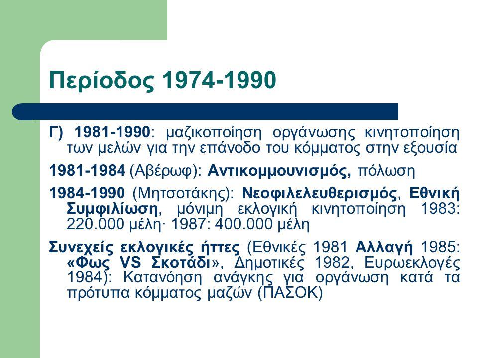 Περίοδος 1974-1990 Γ) 1981-1990: μαζικοποίηση οργάνωσης κινητοποίηση των μελών για την επάνοδο του κόμματος στην εξουσία 1981-1984 (Αβέρωφ): Αντικομμουνισμός, πόλωση 1984-1990 (Μητσοτάκης): Νεοφιλελευθερισμός, Εθνική Συμφιλίωση, μόνιμη εκλογική κινητοποίηση 1983: 220.000 μέλη· 1987: 400.000 μέλη Συνεχείς εκλογικές ήττες (Εθνικές 1981 Αλλαγή 1985: «Φως VS Σκοτάδι», Δημοτικές 1982, Ευρωεκλογές 1984): Κατανόηση ανάγκης για οργάνωση κατά τα πρότυπα κόμματος μαζών (ΠΑΣΟΚ)