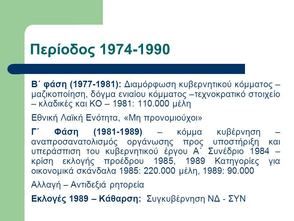 Περίοδος 1974-1990 Β΄ φάση (1977-1981): Διαμόρφωση κυβερνητικού κόμματος – μαζικοποίηση, δόγμα ενιαίου κόμματος –τεχνοκρατικό στοιχείο – κλαδικές και ΚΟ – 1981: 110.000 μέλη Εθνική Λαϊκή Ενότητα, «Μη προνομιούχοι» Γ΄ Φάση (1981-1989) – κόμμα κυβέρνηση – αναπροσανατολισμός οργάνωσης προς υποστήριξη και υπεράσπιση του κυβερνητικού έργου Α΄ Συνέδριο 1984 – κρίση εκλογής προέδρου 1985, 1989 Κατηγορίες για οικονομικά σκάνδαλα 1985: 220.000 μέλη, 1989: 90.000 Αλλαγή – Αντιδεξιά ρητορεία Εκλογές 1989 – Κάθαρση: Συγκυβέρνηση ΝΔ - ΣΥΝ