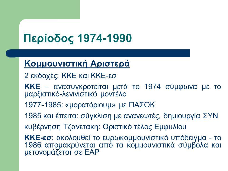 Περίοδος 1974-1990 Κομμουνιστική Αριστερά 2 εκδοχές: ΚΚΕ και ΚΚΕ-εσ ΚΚΕ – ανασυγκροτείται μετά το 1974 σύμφωνα με το μαρξιστικό-λενινιστικό μοντέλο 1977-1985: «μορατόριουμ» με ΠΑΣΟΚ 1985 και έπειτα: σύγκλιση με ανανεωτές, δημιουργία ΣΥΝ κυβέρνηση Τζανετάκη: Οριστικό τέλος Εμφυλίου ΚΚΕ-εσ: ακολουθεί το ευρωκομμουνιστικό υπόδειγμα - το 1986 απομακρύνεται από τα κομμουνιστικά σύμβολα και μετονομάζεται σε ΕΑΡ