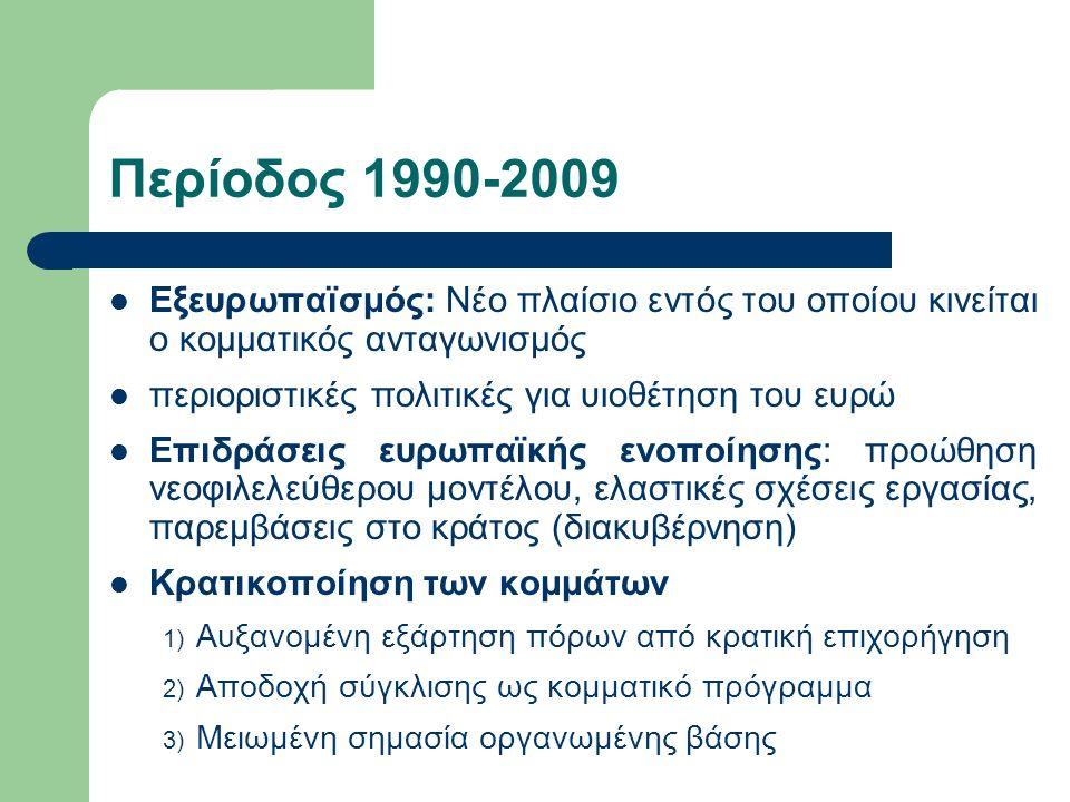 Περίοδος 1990-2009 Εξευρωπαϊσμός: Νέο πλαίσιο εντός του οποίου κινείται ο κομματικός ανταγωνισμός περιοριστικές πολιτικές για υιοθέτηση του ευρώ Επιδρ