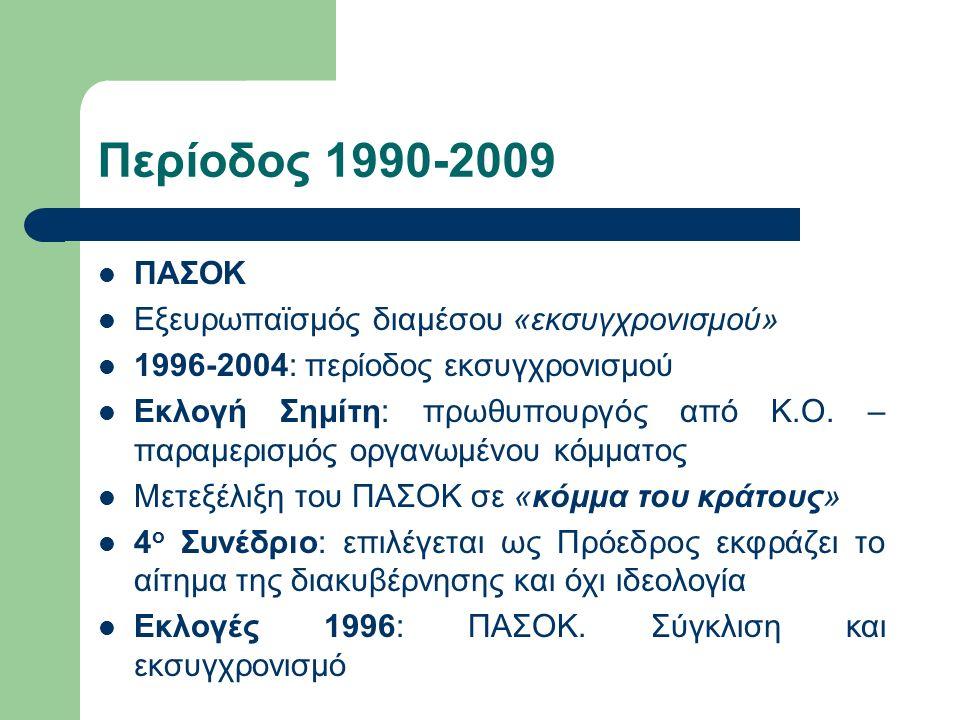 Περίοδος 1990-2009 ΠΑΣΟΚ Εξευρωπαϊσμός διαμέσου «εκσυγχρονισμού» 1996-2004: περίοδος εκσυγχρονισμού Εκλογή Σημίτη: πρωθυπουργός από Κ.Ο. – παραμερισμό