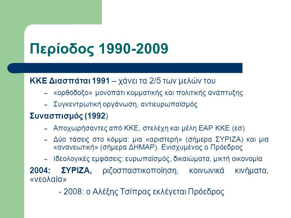 Περίοδος 1990-2009 ΚΚΕ Διασπάται 1991 – χάνει τα 2/5 των μελών του – «ορθόδοξο» μονοπάτι κομματικής και πολιτικής ανάπτυξης – Συγκεντρωτική οργάνωση, αντιευρωπαϊσμός Συνασπισμός (1992) – Αποχωρήσαντες από ΚΚΕ, στελέχη και μέλη ΕΑΡ ΚΚΕ (εσ) – Δύο τάσεις στο κόμμα: μια «αριστερή» (σήμερα ΣΥΡΙΖΑ) και μια «ανανεωτική» (σήμερα ΔΗΜΑΡ).