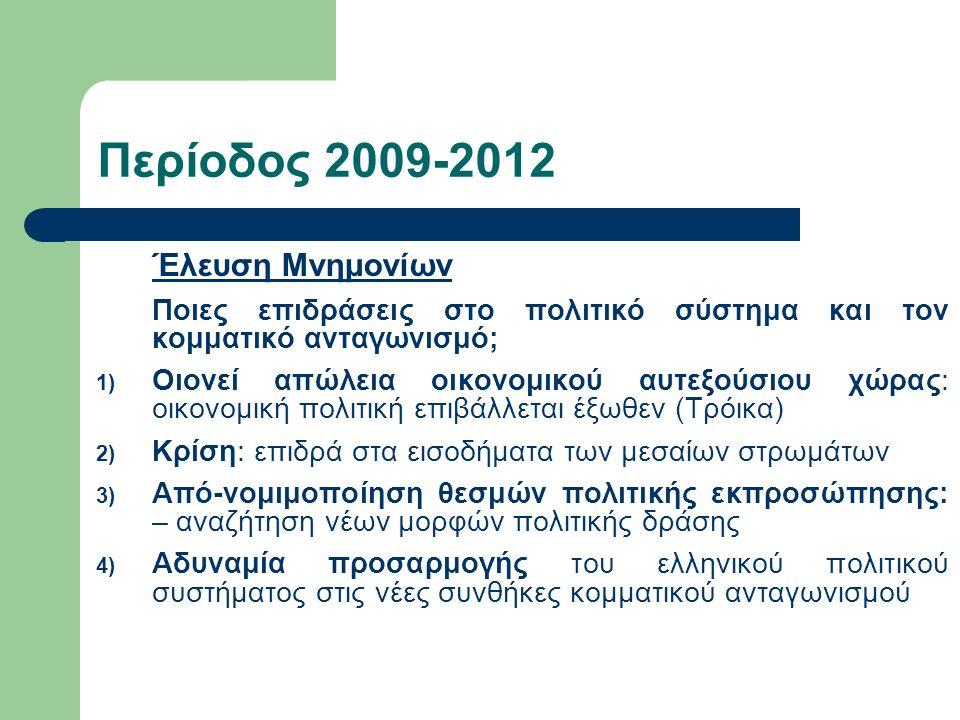 Περίοδος 2009-2012 Έλευση Μνημονίων Ποιες επιδράσεις στο πολιτικό σύστημα και τον κομματικό ανταγωνισμό; 1) Οιονεί απώλεια οικονομικού αυτεξούσιου χώρας: οικονομική πολιτική επιβάλλεται έξωθεν (Τρόικα) 2) Κρίση: επιδρά στα εισοδήματα των μεσαίων στρωμάτων 3) Από-νομιμοποίηση θεσμών πολιτικής εκπροσώπησης: – αναζήτηση νέων μορφών πολιτικής δράσης 4) Αδυναμία προσαρμογής του ελληνικού πολιτικού συστήματος στις νέες συνθήκες κομματικού ανταγωνισμού