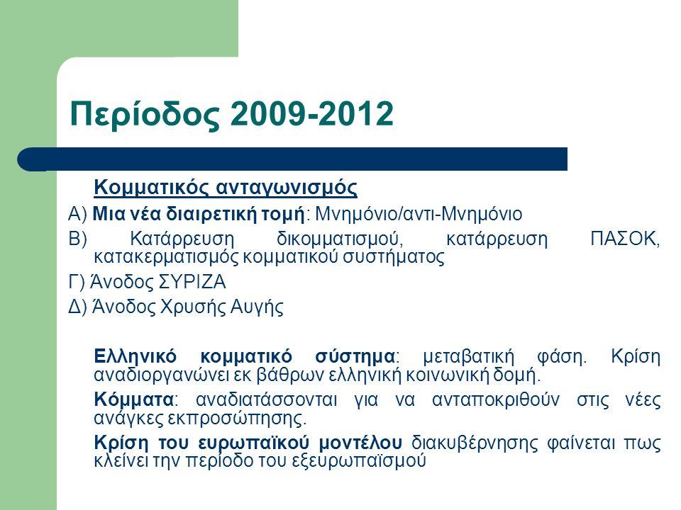 Περίοδος 2009-2012 Κομματικός ανταγωνισμός Α) Μια νέα διαιρετική τομή: Μνημόνιο/αντι-Μνημόνιο Β) Κατάρρευση δικομματισμού, κατάρρευση ΠΑΣΟΚ, κατακερματισμός κομματικού συστήματος Γ) Άνοδος ΣΥΡΙΖΑ Δ) Άνοδος Χρυσής Αυγής Ελληνικό κομματικό σύστημα: μεταβατική φάση.
