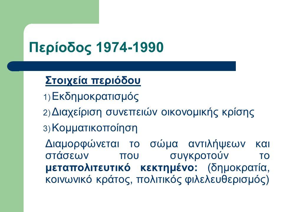 Περίοδος 1974-1990 Στοιχεία περιόδου 1) Εκδημοκρατισμός 2) Διαχείριση συνεπειών οικονομικής κρίσης 3) Κομματικοποίηση Διαμορφώνεται το σώμα αντιλήψεων και στάσεων που συγκροτούν το μεταπολιτευτικό κεκτημένο: (δημοκρατία, κοινωνικό κράτος, πολιτικός φιλελευθερισμός)
