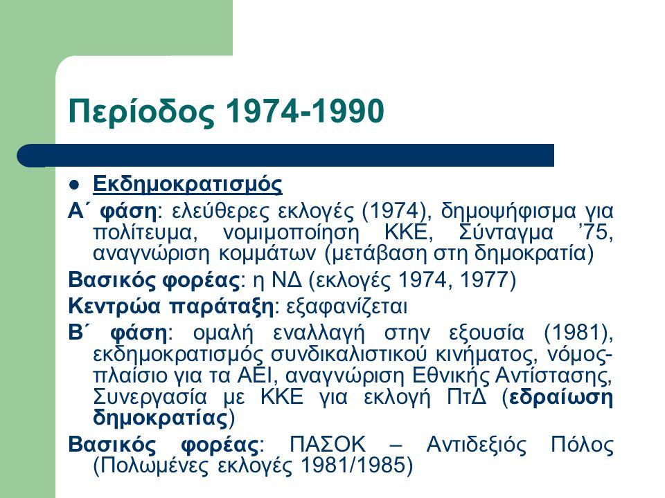 Περίοδος 1974-1990 Εκδημοκρατισμός Α΄ φάση: ελεύθερες εκλογές (1974), δημοψήφισμα για πολίτευμα, νομιμοποίηση ΚΚΕ, Σύνταγμα '75, αναγνώριση κομμάτων (μετάβαση στη δημοκρατία) Βασικός φορέας: η ΝΔ (εκλογές 1974, 1977) Κεντρώα παράταξη: εξαφανίζεται Β΄ φάση: ομαλή εναλλαγή στην εξουσία (1981), εκδημοκρατισμός συνδικαλιστικού κινήματος, νόμος- πλαίσιο για τα ΑΕΙ, αναγνώριση Εθνικής Αντίστασης, Συνεργασία με ΚΚΕ για εκλογή ΠτΔ (εδραίωση δημοκρατίας) Βασικός φορέας: ΠΑΣΟΚ – Αντιδεξιός Πόλος (Πολωμένες εκλογές 1981/1985)
