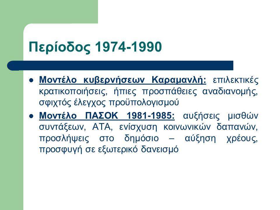 Περίοδος 1974-1990 Μοντέλο κυβερνήσεων Καραμανλή: επιλεκτικές κρατικοποιήσεις, ήπιες προσπάθειες αναδιανομής, σφιχτός έλεγχος προϋπολογισμού Μοντέλο Π