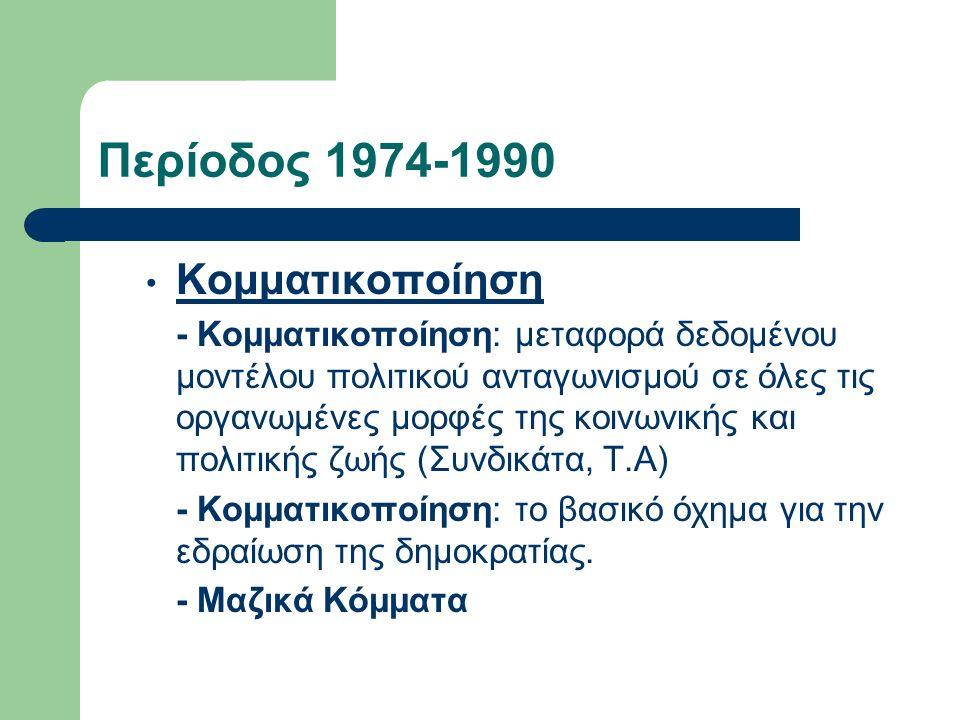 Περίοδος 1974-1990 Κομματικοποίηση - Κομματικοποίηση: μεταφορά δεδομένου μοντέλου πολιτικού ανταγωνισμού σε όλες τις οργανωμένες μορφές της κοινωνικής και πολιτικής ζωής (Συνδικάτα, Τ.Α) - Κομματικοποίηση: το βασικό όχημα για την εδραίωση της δημοκρατίας.