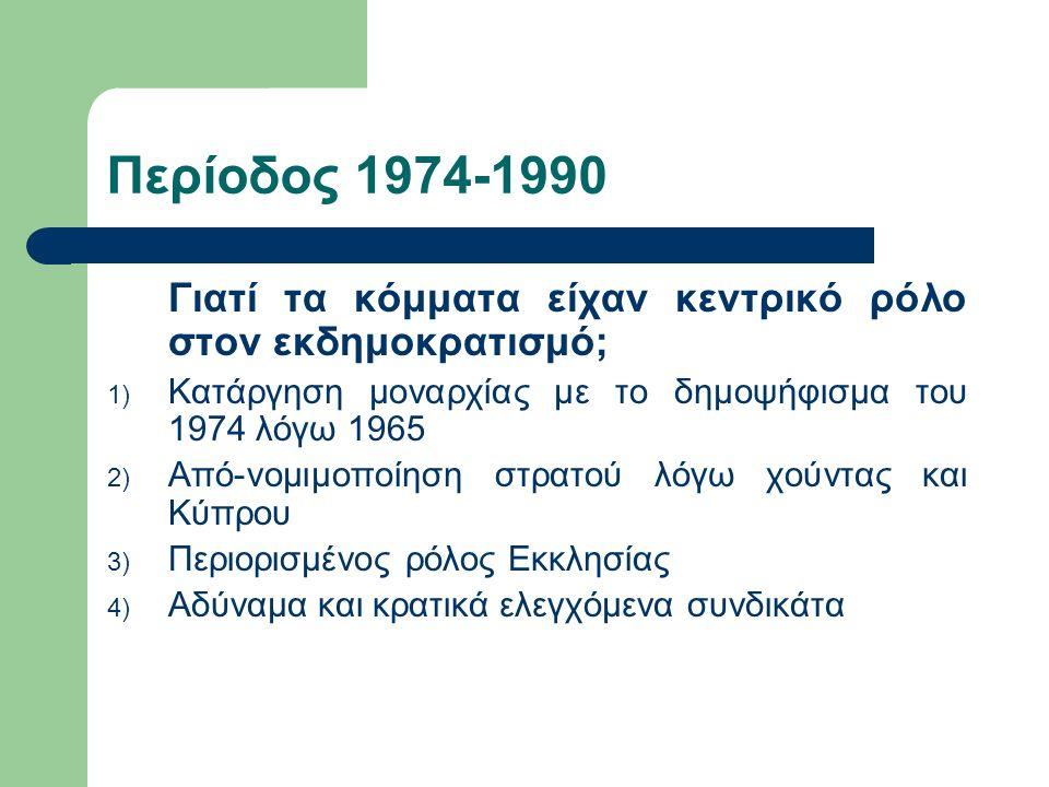 Περίοδος 1974-1990 Γιατί τα κόμματα είχαν κεντρικό ρόλο στον εκδημοκρατισμό; 1) Κατάργηση μοναρχίας με το δημοψήφισμα του 1974 λόγω 1965 2) Από-νομιμοποίηση στρατού λόγω χούντας και Κύπρου 3) Περιορισμένος ρόλος Εκκλησίας 4) Αδύναμα και κρατικά ελεγχόμενα συνδικάτα