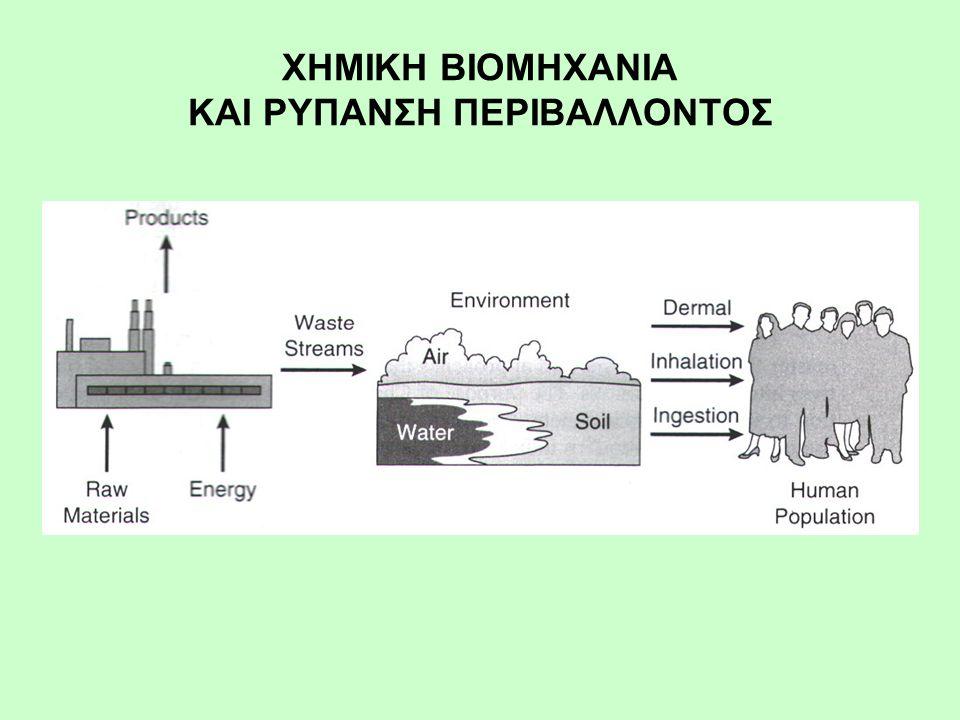 1 ο ΠΑΡΑΔΕΙΓΜΑ Επιλογή χημικού αντιδραστηρίου Εκχύλιση σόγιας για την παραγωγή σογιέλαιου: 1.Με εξάνιο 2.Με υπερκρίσιμο CO 2 ΕξάνιοCO 2 1.Αέριες εκπομπές VOC 2.Ευφλεκτότητα του διαλύτη 3.Το εξάνιο δεν είναι εκλεκτικό μέσο διαχωρισμού 4.Υπολείμματα εξανίου στα στερεά απόβλητα 1.Απλούστερη διεργασία 2.Το CO 2 είναι καλύτερο εκχυλιστικό μέσο 3.Λιγότερα στάδια εξευγενισμού 4.Εφαρμογή υψηλής πίεσης Αυξημένο κόστος