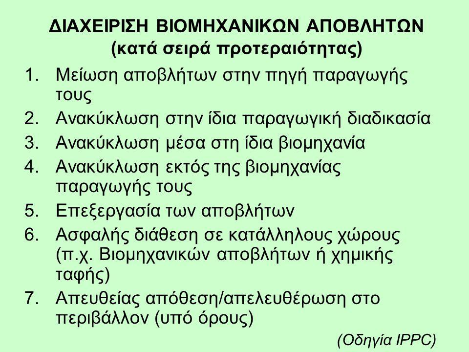 Παραγωγή οξικού μεθυλεστέρα 5 ο ΠΑΡΑΔΕΙΓΜΑ