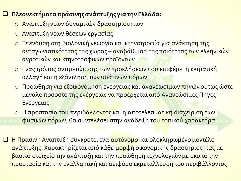  Πλεονεκτήματα πράσινης ανάπτυξης για την Ελλάδα: o Ανάπτυξη νέων δυναμικών δραστηριοτήτων o Ανάπτυξη νέων θέσεων εργασίας o Επένδυση στη βιολογική γεωργία και κτηνοτροφία για ανάκτηση της ανταγωνιστικότητας της χώρας – αναβάθμιση της ποιότητας των ελληνικών αγροτικών και κτηνοτροφικών προϊόντων o Ένας τρόπος αντιμετώπισης των προκλήσεων που επιφέρει η κλιματική αλλαγή και η εξάντληση των υδάτινων πόρων o Προώθηση για εξοικονόμηση ενέργειας και ανανεώσιμων πηγών ούτως ώστε μεγάλο ποσοστό της ενέργειας να προέρχεται από Ανανεώσιμες Πηγές Ενέργειας.