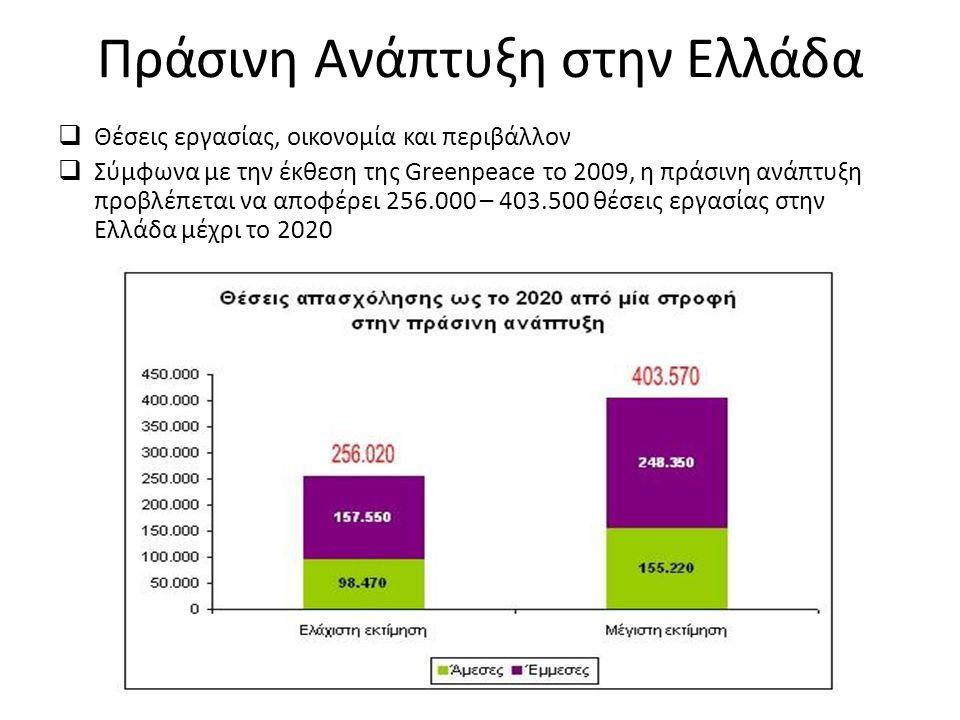 Πράσινη Ανάπτυξη στην Ελλάδα  Θέσεις εργασίας, οικονομία και περιβάλλον  Σύμφωνα με την έκθεση της Greenpeace το 2009, η πράσινη ανάπτυξη προβλέπεται να αποφέρει 256.000 – 403.500 θέσεις εργασίας στην Ελλάδα μέχρι το 2020