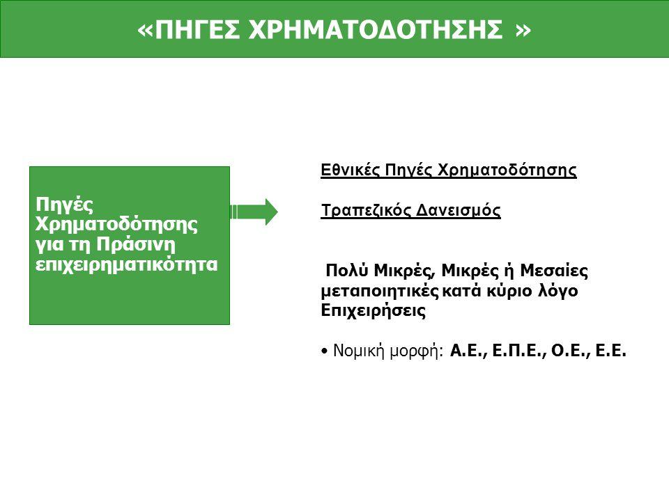 Πηγές Χρηματοδότησης για τη Πράσινη επιχειρηματικότητα Εθνικές Πηγές Χρηματοδότησης Τραπεζικός Δανεισμός Πολύ Μικρές, Μικρές ή Μεσαίες μεταποιητικές κατά κύριο λόγο Επιχειρήσεις Νομική μορφή: Α.Ε., Ε.Π.Ε., Ο.Ε., Ε.Ε.