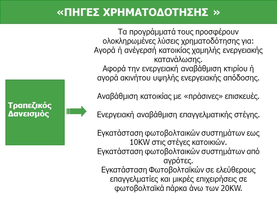 Τραπεζικός Δανεισμός Τα προγράμματά τους προσφέρουν ολοκληρωμένες λύσεις χρηματοδότησης για: Αγορά ή ανέγερσή κατοικίας χαμηλής ενεργειακής κατανάλωσης.