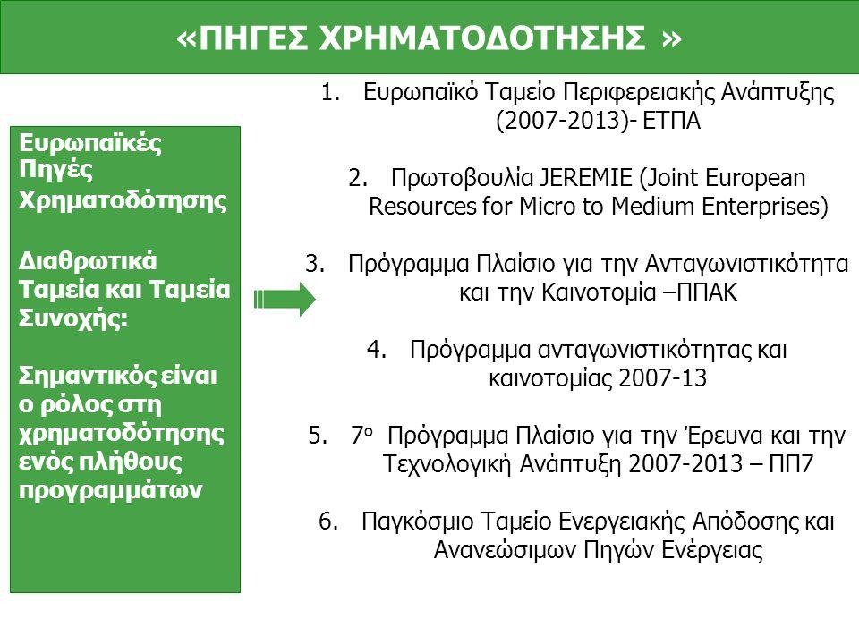 Ευρωπαϊκές Πηγές Χρηματοδότησης Διαθρωτικά Ταμεία και Ταμεία Συνοχής: Σημαντικός είναι ο ρόλος στη χρηματοδότησης ενός πλήθους προγραμμάτων 1.Ευρωπαϊκό Ταμείο Περιφερειακής Ανάπτυξης (2007-2013)- ΕΤΠΑ 2.Πρωτοβουλία JEREMIE (Joint European Resources for Micro to Medium Enterprises) 3.Πρόγραμμα Πλαίσιο για την Ανταγωνιστικότητα και την Καινοτομία –ΠΠΑΚ 4.Πρόγραμμα ανταγωνιστικότητας και καινοτομίας 2007-13 5.7 ο Πρόγραμμα Πλαίσιο για την Έρευνα και την Τεχνολογική Ανάπτυξη 2007-2013 – ΠΠ7 6.Παγκόσμιο Ταμείο Ενεργειακής Απόδοσης και Ανανεώσιμων Πηγών Ενέργειας «ΠΗΓΕΣ ΧΡΗΜΑΤΟΔΟΤΗΣΗΣ »