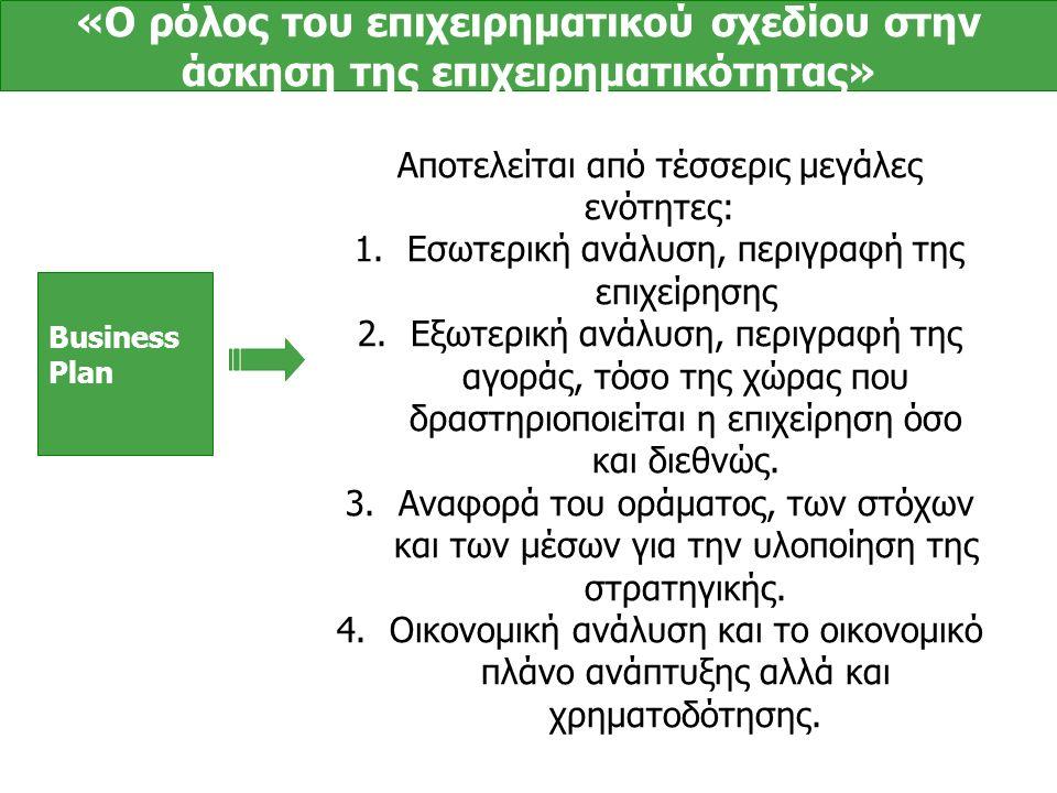 Business Plan Αποτελείται από τέσσερις μεγάλες ενότητες: 1.Εσωτερική ανάλυση, περιγραφή της επιχείρησης 2.Εξωτερική ανάλυση, περιγραφή της αγοράς, τόσο της χώρας που δραστηριοποιείται η επιχείρηση όσο και διεθνώς.