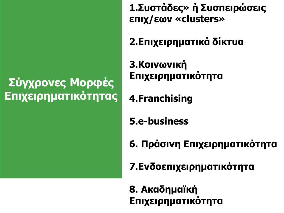 Σύγχρονες Μορφές Επιχειρηματικότητας 1.Συστάδες» ή Συσπειρώσεις επιχ/εων «clusters» 2.Επιχειρηματικά δίκτυα 3.Κοινωνική Επιχειρηματικότητα 4.Franchising 5.e-business 6.