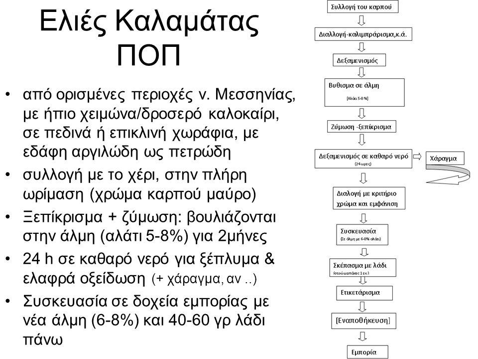 Ελιές Καλαμάτας ΠΟΠ από ορισμένες περιοχές ν.
