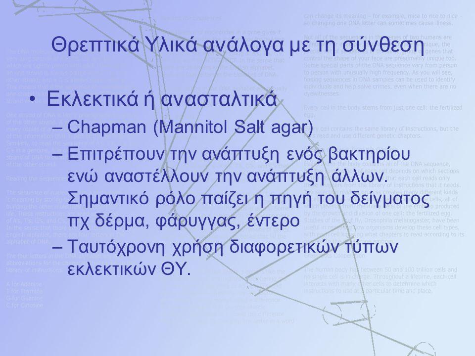 Θρεπτικά Υλικά ανάλογα με τη σύνθεση Εκλεκτικά ή ανασταλτικά –Chapman (Mannitol Salt agar) –Επιτρέπουν την ανάπτυξη ενός βακτηρίου ενώ αναστέλλουν την