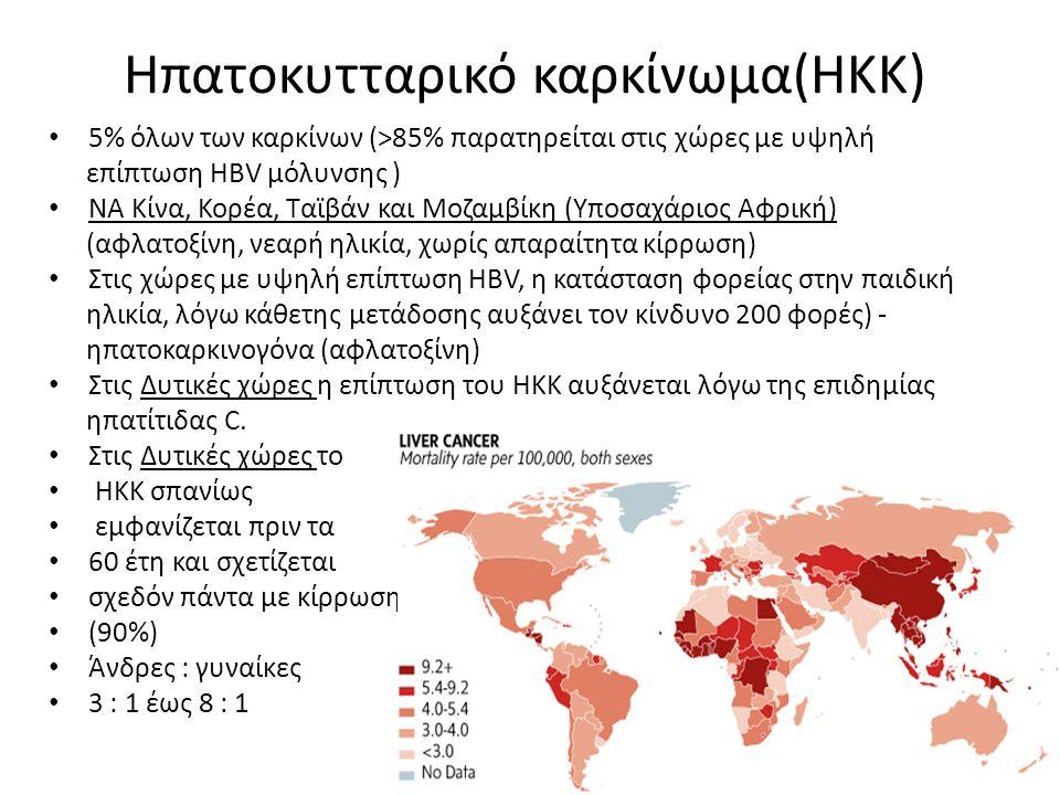 Ηπατοκυτταρικό καρκίνωμα(HKK) 5% όλων των καρκίνων (>85% παρατηρείται στις χώρες με υψηλή επίπτωση ΗΒV μόλυνσης ) ΝΑ Κίνα, Κορέα, Ταϊβάν και Μοζαμβίκη (Υποσαχάριος Αφρική) (αφλατοξίνη, νεαρή ηλικία, χωρίς απαραίτητα κίρρωση) Στις χώρες με υψηλή επίπτωση HBV, η κατάσταση φορείας στην παιδική ηλικία, λόγω κάθετης μετάδοσης αυξάνει τον κίνδυνο 200 φορές) - ηπατοκαρκινογόνα (αφλατοξίνη) Στις Δυτικές χώρες η επίπτωση του HKK αυξάνεται λόγω της επιδημίας ηπατίτιδας C.