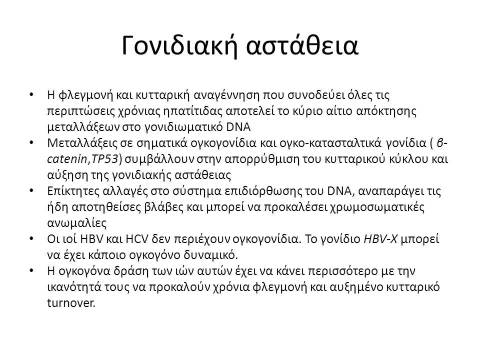 Γονιδιακή αστάθεια Η φλεγμονή και κυτταρική αναγέννηση που συνοδεύει όλες τις περιπτώσεις χρόνιας ηπατίτιδας αποτελεί το κύριο αίτιο απόκτησης μεταλλάξεων στο γονιδιωματικό DNA Μεταλλάξεις σε σηματικά ογκογονίδια και ογκο-κατασταλτικά γονίδια ( β- catenin,TP53) συμβάλλουν στην απορρύθμιση του κυτταρικού κύκλου και αύξηση της γονιδιακής αστάθειας Επίκτητες αλλαγές στο σύστημα επιδιόρθωσης του DNA, αναπαράγει τις ήδη αποτηθείσες βλάβες και μπορεί να προκαλέσει χρωμοσωματικές ανωμαλίες Οι ιοί HBV και HCV δεν περιέχουν ογκογονίδια.