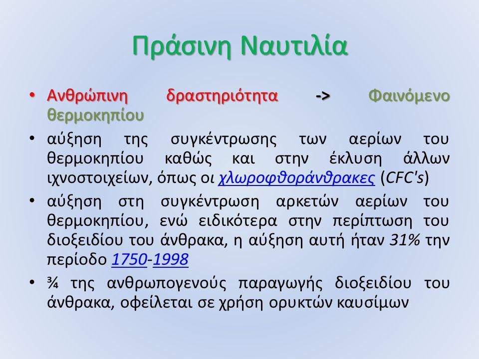 Πράσινη Ναυτιλία Ανθρώπινη δραστηριότητα ->Φαινόμενο θερμοκηπίου Ανθρώπινη δραστηριότητα -> Φαινόμενο θερμοκηπίου αύξηση της συγκέντρωσης των αερίων του θερμοκηπίου καθώς και στην έκλυση άλλων ιχνοστοιχείων, όπως οι χλωροφθοράνθρακες (CFC s)χλωροφθοράνθρακες αύξηση στη συγκέντρωση αρκετών αερίων του θερμοκηπίου, ενώ ειδικότερα στην περίπτωση του διοξειδίου του άνθρακα, η αύξηση αυτή ήταν 31% την περίοδο 1750-199817501998 ¾ της ανθρωπογενούς παραγωγής διοξειδίου του άνθρακα, οφείλεται σε χρήση ορυκτών καυσίμων
