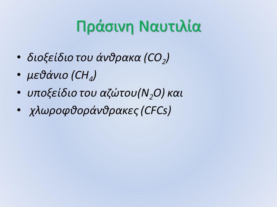 διοξείδιο του άνθρακα (CΟ 2 ) μεθάνιο (CH 4 ) υποξείδιο του αζώτου(N 2 O) και χλωροφθοράνθρακες (CFCs)