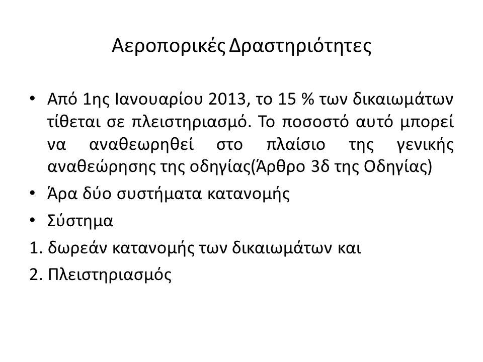 Αεροπορικές Δραστηριότητες Από 1ης Ιανουαρίου 2013, το 15 % των δικαιωμάτων τίθεται σε πλειστηριασμό.