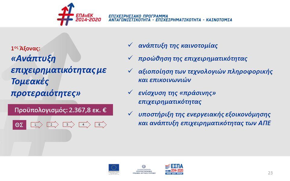 23 1 ος Άξονας: «Ανάπτυξη επιχειρηματικότητας με Τομεακές προτεραιότητες» ανάπτυξη της καινοτομίας προώθηση της επιχειρηματικότητας αξιοποίηση των τεχ