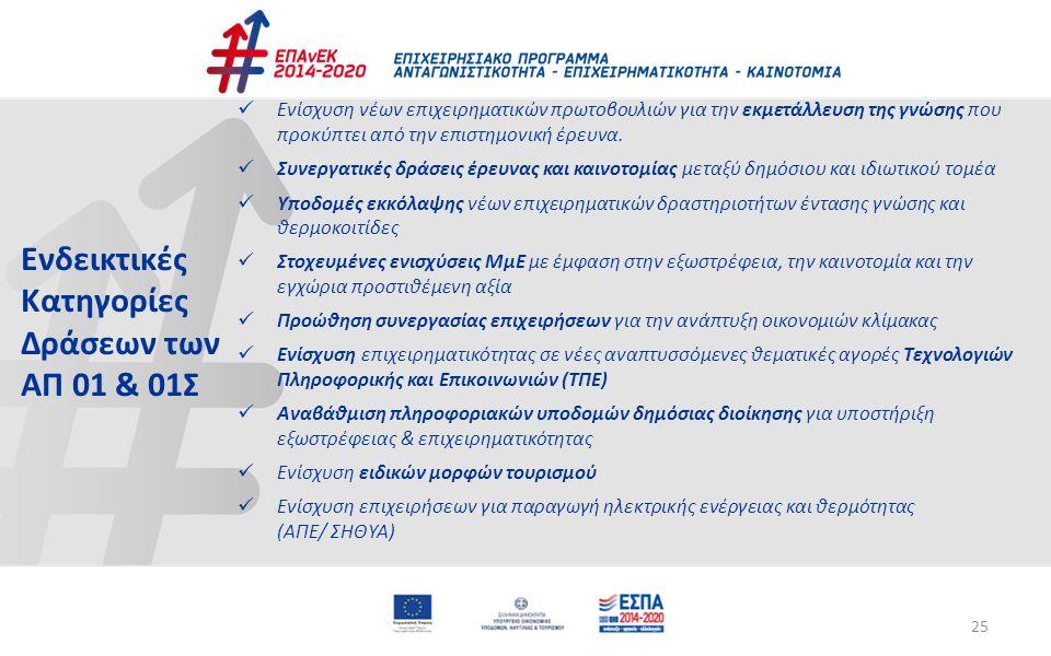 25 Ενδεικτικές Κατηγορίες Δράσεων των ΑΠ 01 & 01Σ Ενίσχυση νέων επιχειρηματικών πρωτοβουλιών για την εκμετάλλευση της γνώσης που προκύπτει από την επι