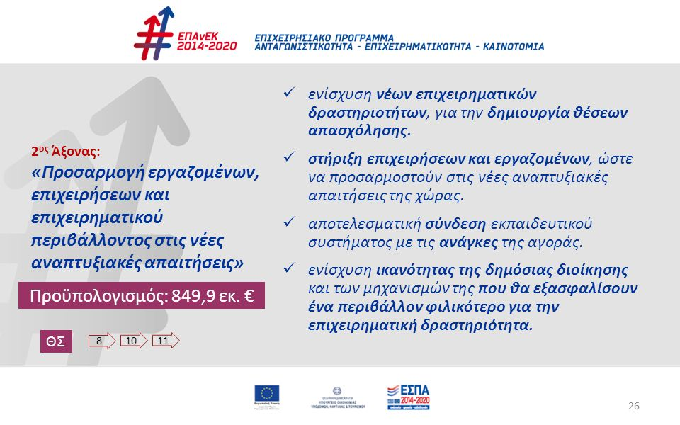 26 2 ος Άξονας: «Προσαρμογή εργαζομένων, επιχειρήσεων και επιχειρηματικού περιβάλλοντος στις νέες αναπτυξιακές απαιτήσεις» ενίσχυση νέων επιχειρηματικ
