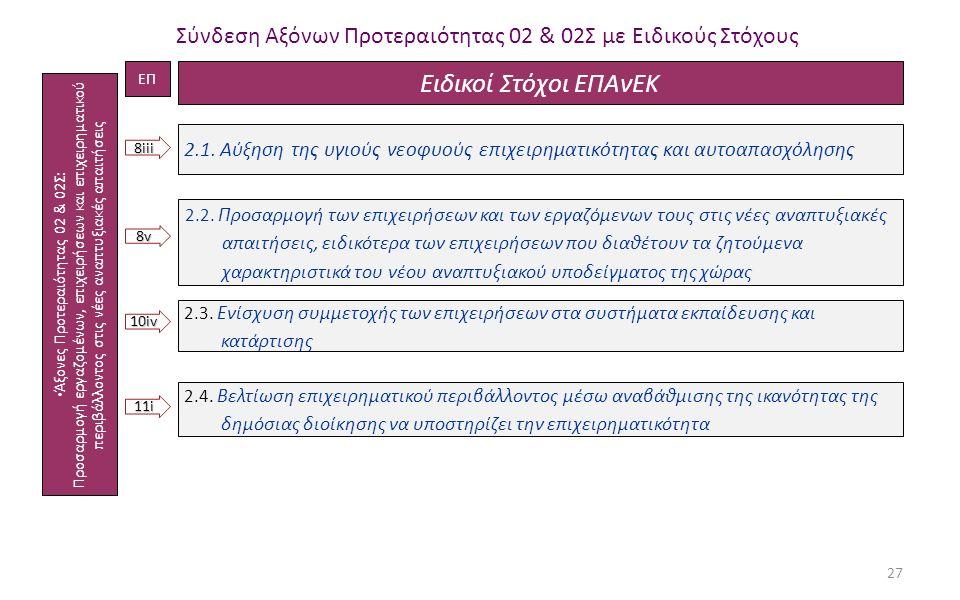 27 2.2. Προσαρμογή των επιχειρήσεων και των εργαζόμενων τους στις νέες αναπτυξιακές απαιτήσεις, ειδικότερα των επιχειρήσεων που διαθέτουν τα ζητούμενα