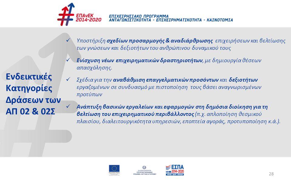 28 Ενδεικτικές Κατηγορίες Δράσεων των ΑΠ 02 & 02Σ Υποστήριξη σχεδίων προσαρμογής & αναδιάρθρωσης επιχειρήσεων και βελτίωσης των γνώσεων και δεξιοτήτων