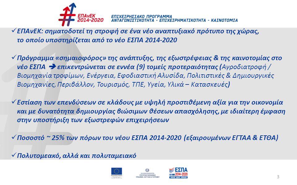 14 Θεματικοί Στόχοι / Επενδυτικές Προτεραιότητες για το ΕΠΑνΕΚ Θεματικός ΣτόχοςΕπενδυτική Προτεραιότητα (8) Προώθηση της βιώσιμης και ποιοτικής απασχόλησης και υποστήριξη της κινητικότητας της εργασίας ΕΚΤ: 526,1 εκ (iii) Αυτοαπασχόληση, επιχειρηματικότητα και δημιουργία επιχειρήσεων, συμπεριλαμβανομένων καινοτόμων πολύ μικρών, μικρών και μεσαίων επιχειρήσεων (v) Προσαρμογή των εργαζομένων, των επιχειρήσεων και των επιχειρηματιών στις αλλαγές (10) Επένδυση στην εκπαίδευση, την κατάρτιση και την επαγγελματική κατάρτιση για την απόκτηση δεξιοτήτων και τη δια βίου μάθηση ΕΚΤ: 52,6 εκ (iv) Βελτίωση της συνάφειας των συστημάτων εκπαίδευσης και κατάρτισης με την αγορά εργασίας, τη διευκόλυνση της μετάβασης από την εκπαίδευση στην εργασία και της βελτίωσης των συστημάτων εκπαίδευσης και κατάρτισης και της ποιότητάς τους, μεταξύ άλλων μέσω μηχανισμών πρόβλεψης των αναγκών σε δεξιότητες, την προσαρμογή των προγραμμάτων σπουδών και την καθιέρωση και ανάπτυξη συστημάτων μάθησης με βάση την εργασία, συμπεριλαμβανομένων διττών συστημάτων μάθησης και μαθητείας· (11) Ενίσχυση της θεσμικής ικανότητας των δημόσιων αρχών και των ενδιαφερόμενων φορέων και της αποτελεσματικής δημόσιας διοίκησης ΕΚΤ: 84,3 εκ (i) Επένδυση στη θεσμική ικανότητα και στην αποτελεσματικότητα της δημόσιας διοίκησης και των δημοσίων υπηρεσιών σε εθνικό, περιφερειακό και τοπικό επίπεδο με στόχο τις μεταρρυθμίσεις, την καλύτερη κανονιστική ρύθμιση και την ορθή διακυβέρνηση.