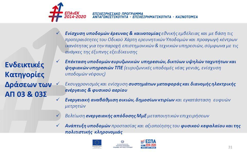 31 Ενδεικτικές Κατηγορίες Δράσεων των ΑΠ 03 & 03Σ Ενίσχυση υποδομών έρευνας & καινοτομίας εθνικής εμβέλειας και με βάση τις προτεραιότητες του Οδικού