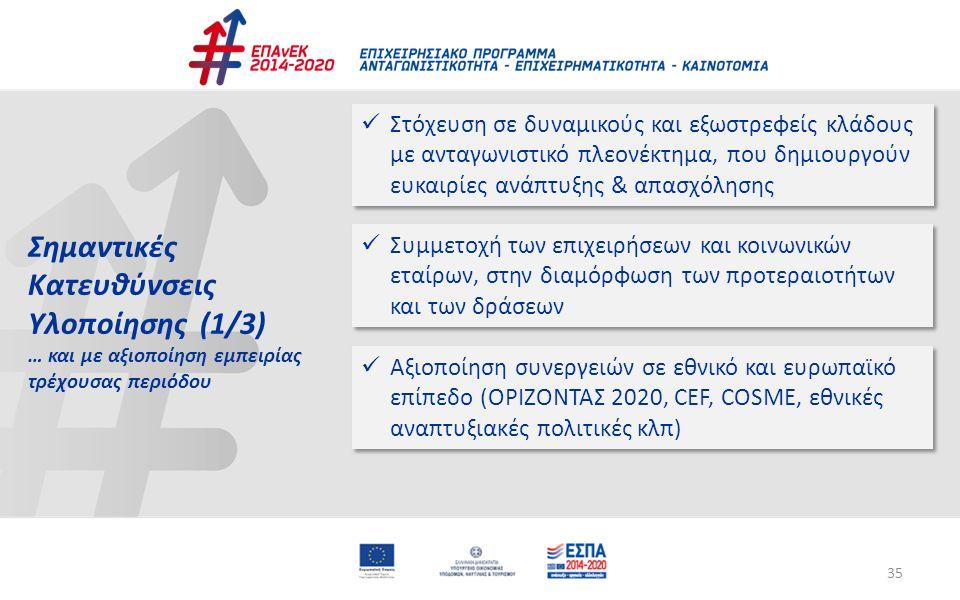 35 Αξιοποίηση συνεργειών σε εθνικό και ευρωπαϊκό επίπεδο (ΟΡΙΖΟΝΤΑΣ 2020, CEF, COSME, εθνικές αναπτυξιακές πολιτικές κλπ) Συμμετοχή των επιχειρήσεων κ