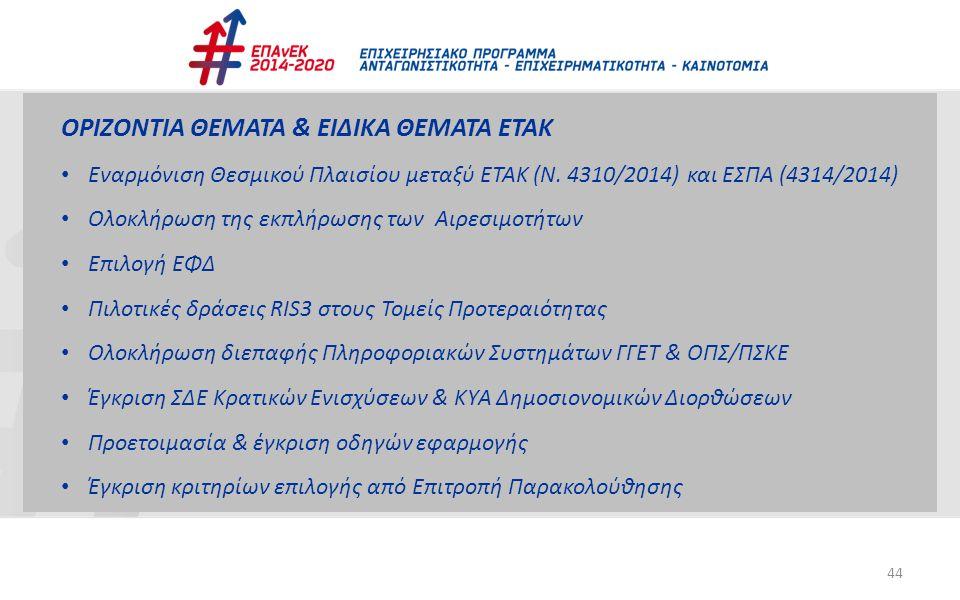 44 ΟΡΙΖΟΝΤΙΑ ΘΕΜΑΤΑ & ΕΙΔΙΚΑ ΘΕΜΑΤΑ ΕΤΑΚ Εναρμόνιση Θεσμικού Πλαισίου μεταξύ ΕΤΑΚ (Ν. 4310/2014) και ΕΣΠΑ (4314/2014) Ολοκλήρωση της εκπλήρωσης των Αι