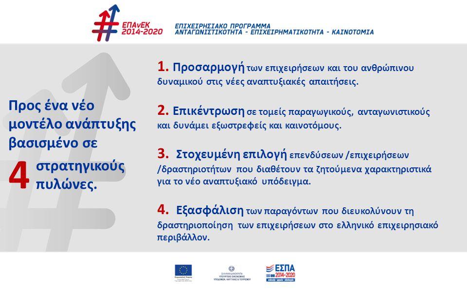 10 Θεματικοί στόχοι της Στρατηγικής «Ευρώπη 2020» - ΕΠΑνΕΚ και αντίστοιχη κοινοτική συνδρομή των Διαρθρωτικών Ταμείων Σχεδιασμός ΕΠΑνΕΚ 2014-2020 / ΘΕΜΑΤΙΚΟΙ ΣΤΟΧΟΙ Ε.Ε.