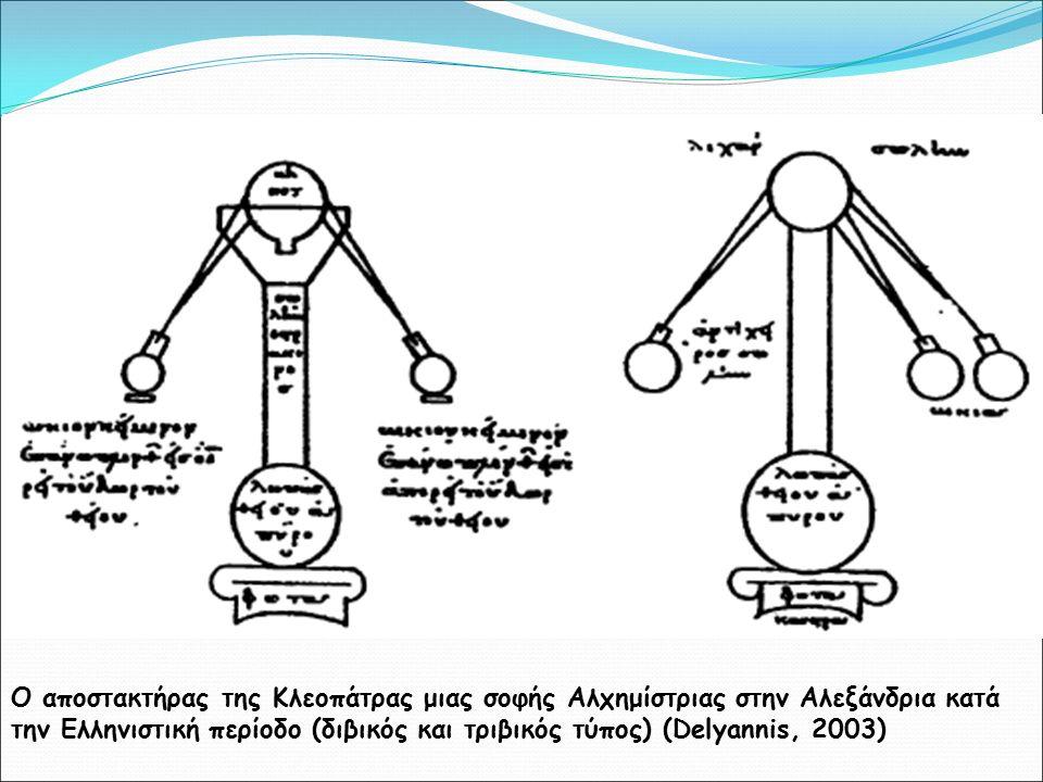 (α)(β) Αρχαία Ελληνικά πλοία: (α) Μοντέλο Μινωικού πλοίου από απεικόνιση του σε τοιχογραφία στο Ακρωτήρι της Σαντορίνης και (β) Ναύτες αφαλατώνουν θαλάσσιο νερό σε αρχαίο Ελληνικό πλοίο εν πλω (Αλέξανδρος ο Αφροδισιεύς 200 μ.Χ.).