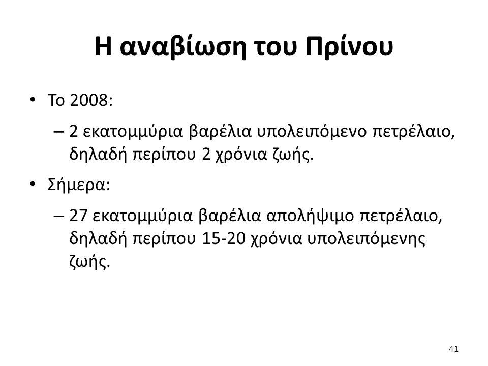 Η αναβίωση του Πρίνου Το 2008: – 2 εκατομμύρια βαρέλια υπολειπόμενο πετρέλαιο, δηλαδή περίπου 2 χρόνια ζωής. Σήμερα: – 27 εκατομμύρια βαρέλια απολήψιμ