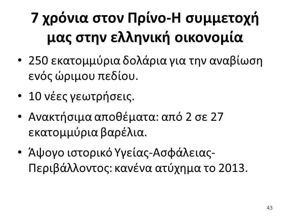 7 χρόνια στον Πρίνο-Η συμμετοχή μας στην ελληνική οικονομία 250 εκατομμύρια δολάρια για την αναβίωση ενός ώριμου πεδίου. 10 νέες γεωτρήσεις. Ανακτήσιμ
