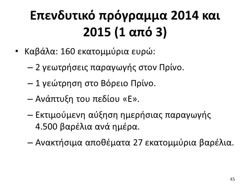 Επενδυτικό πρόγραμμα 2014 και 2015 (1 από 3) Καβάλα: 160 εκατομμύρια ευρώ: – 2 γεωτρήσεις παραγωγής στον Πρίνο. – 1 γεώτρηση στο Βόρειο Πρίνο. – Ανάπτ