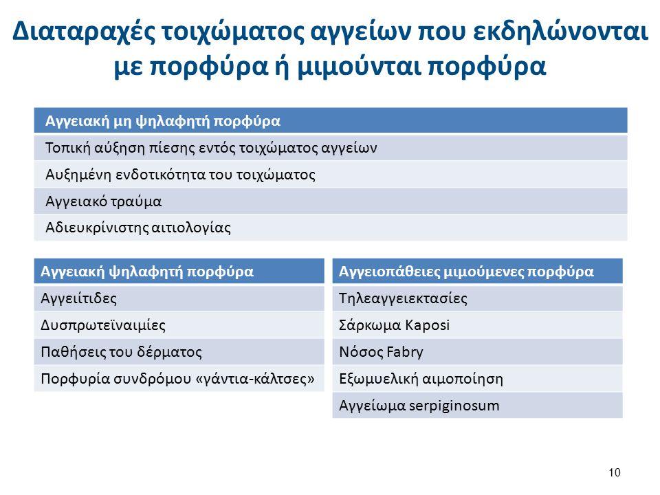 Διαταραχές τοιχώματος αγγείων που εκδηλώνονται με πορφύρα ή μιμούνται πορφύρα Αγγειακή μη ψηλαφητή πορφύρα Τοπική αύξηση πίεσης εντός τοιχώματος αγγείων Αυξημένη ενδοτικότητα του τοιχώματος Αγγειακό τραύμα Αδιευκρίνιστης αιτιολογίας Αγγειακή ψηλαφητή πορφύρα Αγγειίτιδες Δυσπρωτεϊναιμίες Παθήσεις του δέρματος Πορφυρία συνδρόμου «γάντια-κάλτσες» Αγγειοπάθειες μιμούμενες πορφύρα Τηλεαγγειεκτασίες Σάρκωμα Kaposi Νόσος Fabry Εξωμυελική αιμοποίηση Αγγείωμα serpiginosum 10