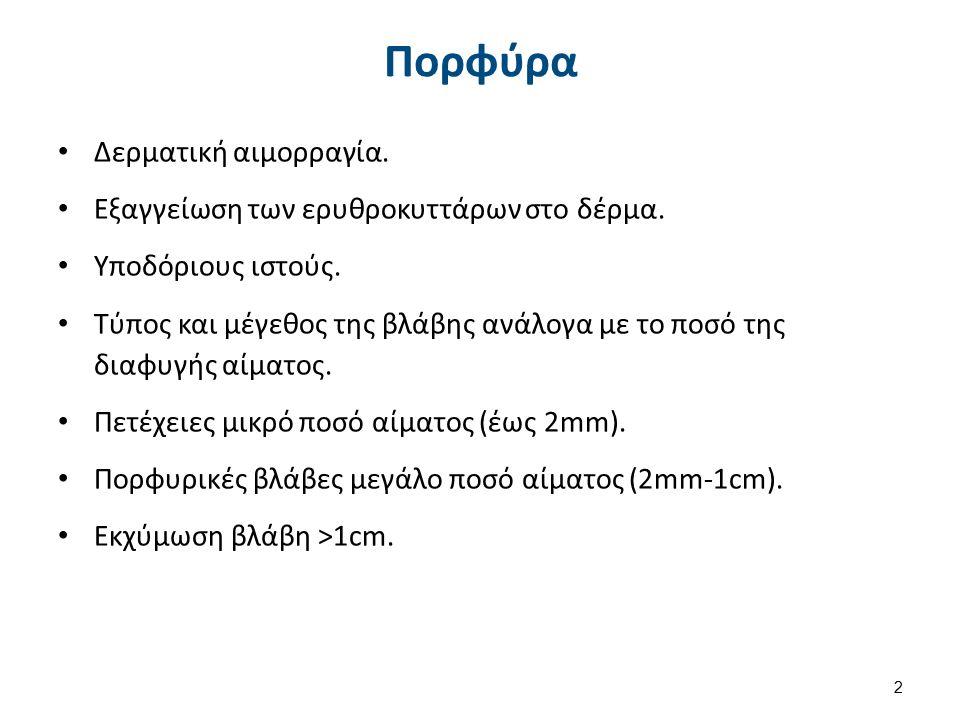 3.Νοσήματα του κολλαγόνου Ποικιλία πορφυρικών αγγειιτιδικών βλαβών.