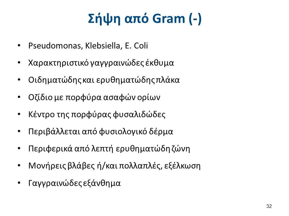 Σήψη από Gram (-) Pseudomonas, Klebsiella, E.