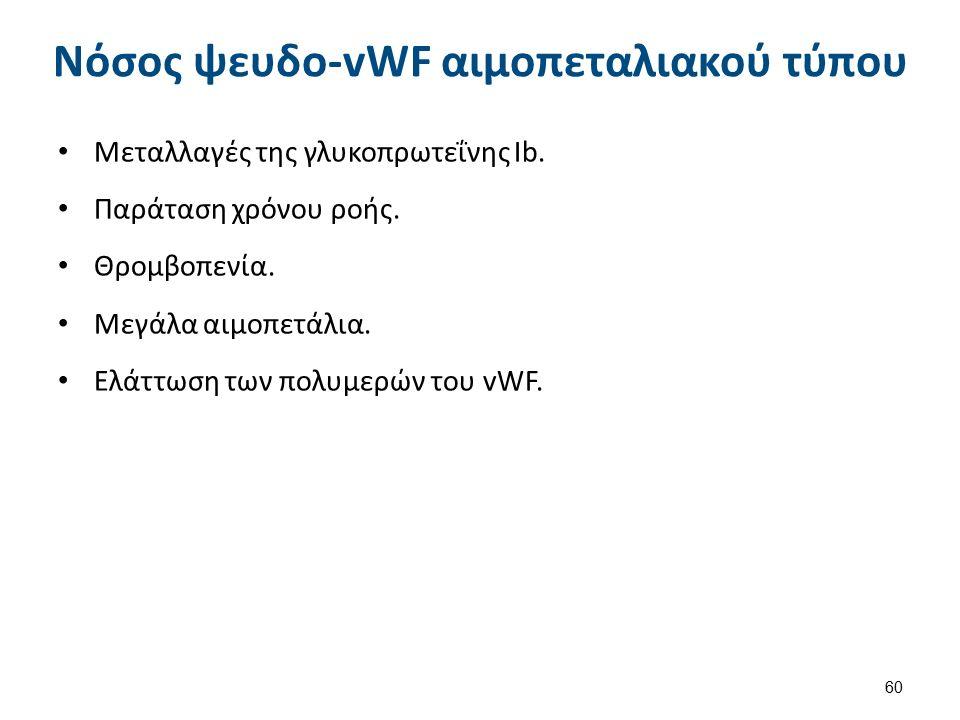 Νόσος ψευδο-vWF αιμοπεταλιακού τύπου Μεταλλαγές της γλυκοπρωτεΐνης Ib.